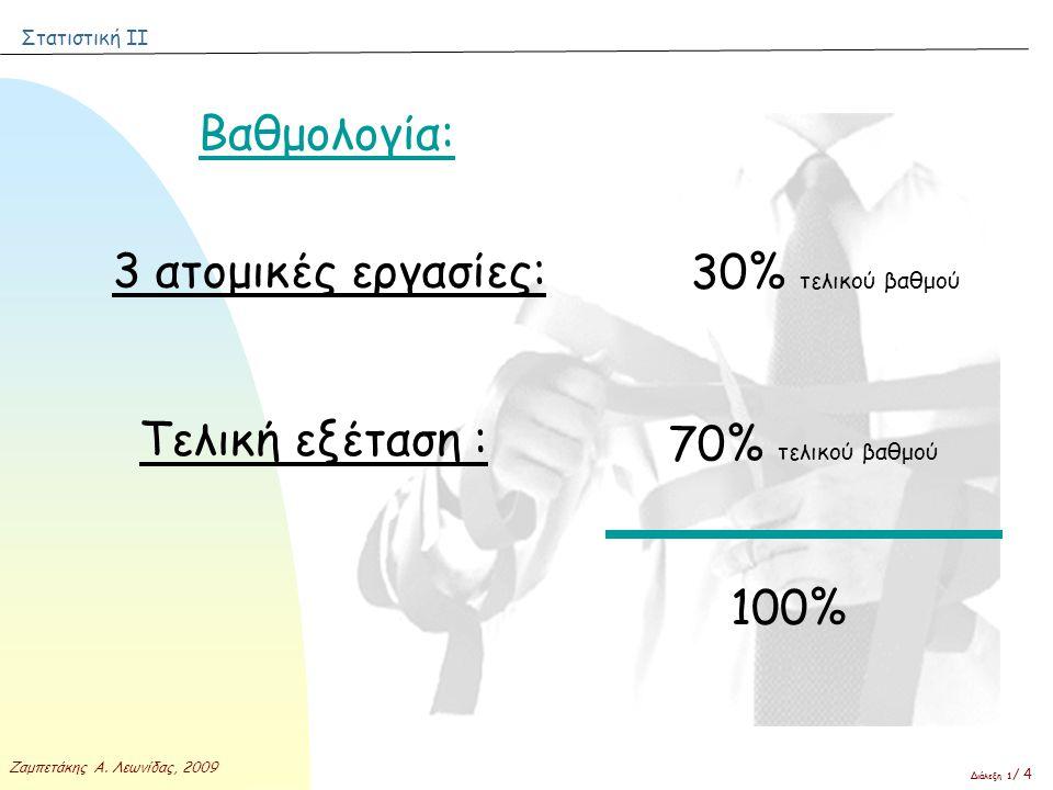 Στατιστική ΙΙ Ζαμπετάκης Α. Λεωνίδας, 2009 Διάλεξη 1 / 4 Βαθμολογία: 3 ατομικές εργασίες: 30% τελικού βαθμού Τελική εξέταση : 70% τελικού βαθμού 100%