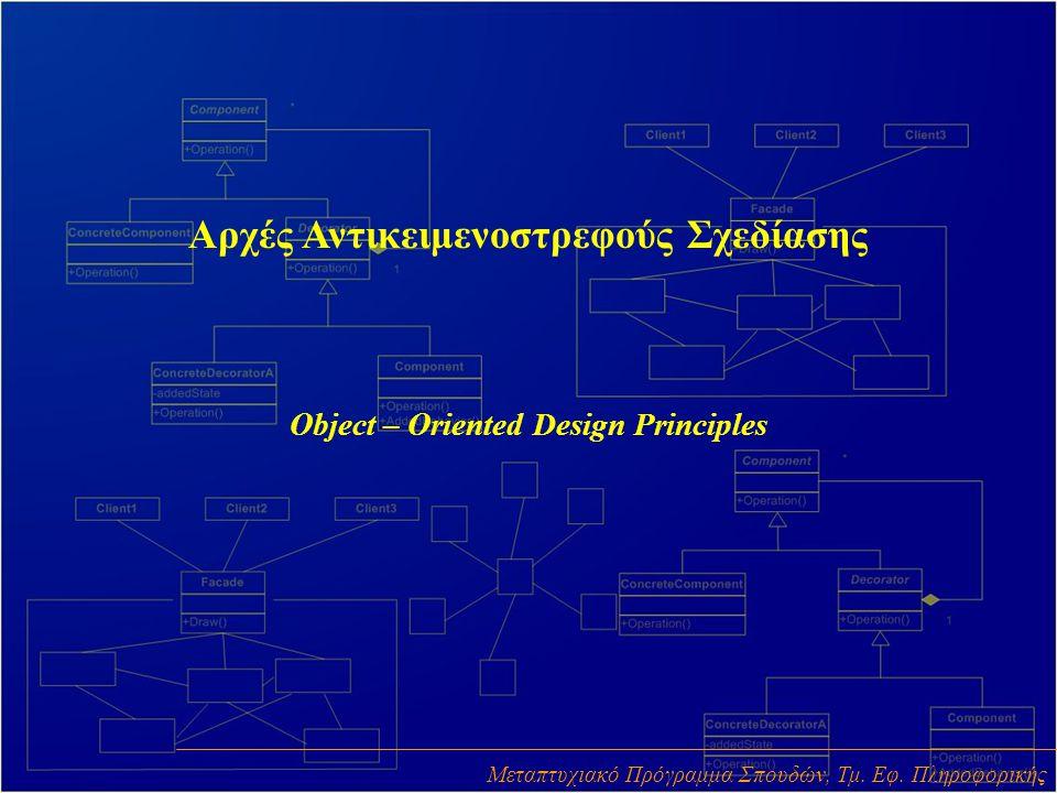 Αρχές Αντικειμενοστρεφούς Σχεδίασης Object – Oriented Design Principles Μεταπτυχιακό Πρόγραμμα Σπουδών, Τμ. Εφ. Πληροφορικής