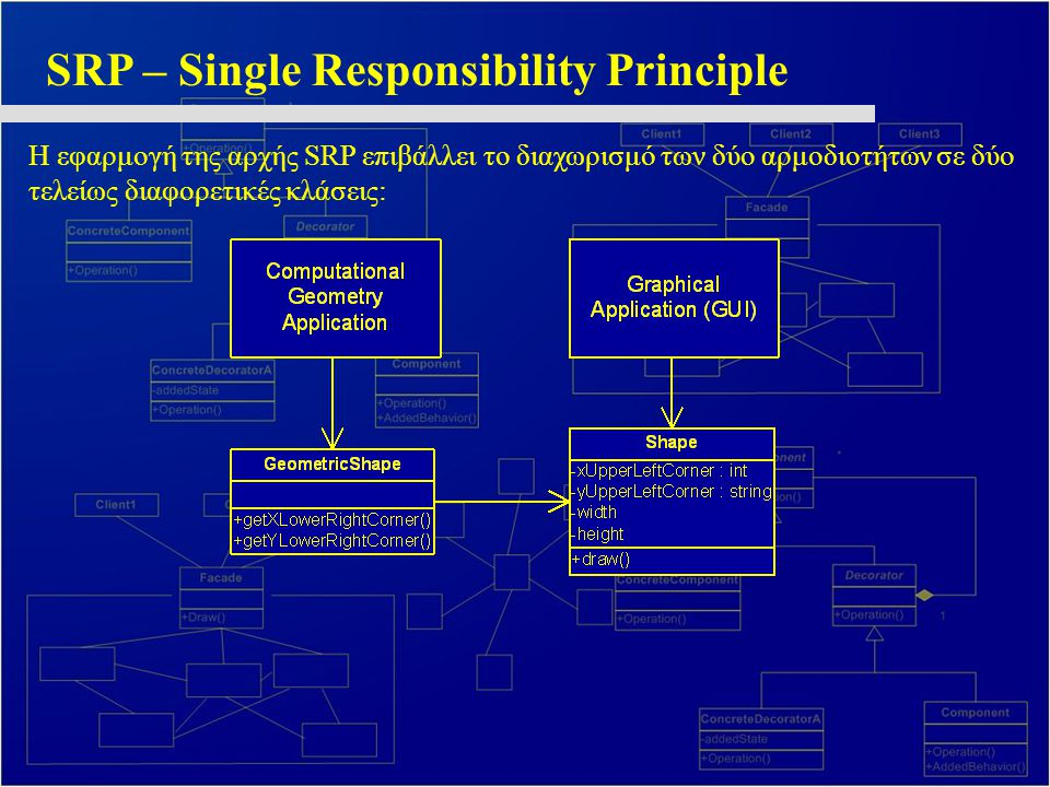 SRP – Single Responsibility Principle Η εφαρμογή της αρχής SRP επιβάλλει το διαχωρισμό των δύο αρμοδιοτήτων σε δύο τελείως διαφορετικές κλάσεις: