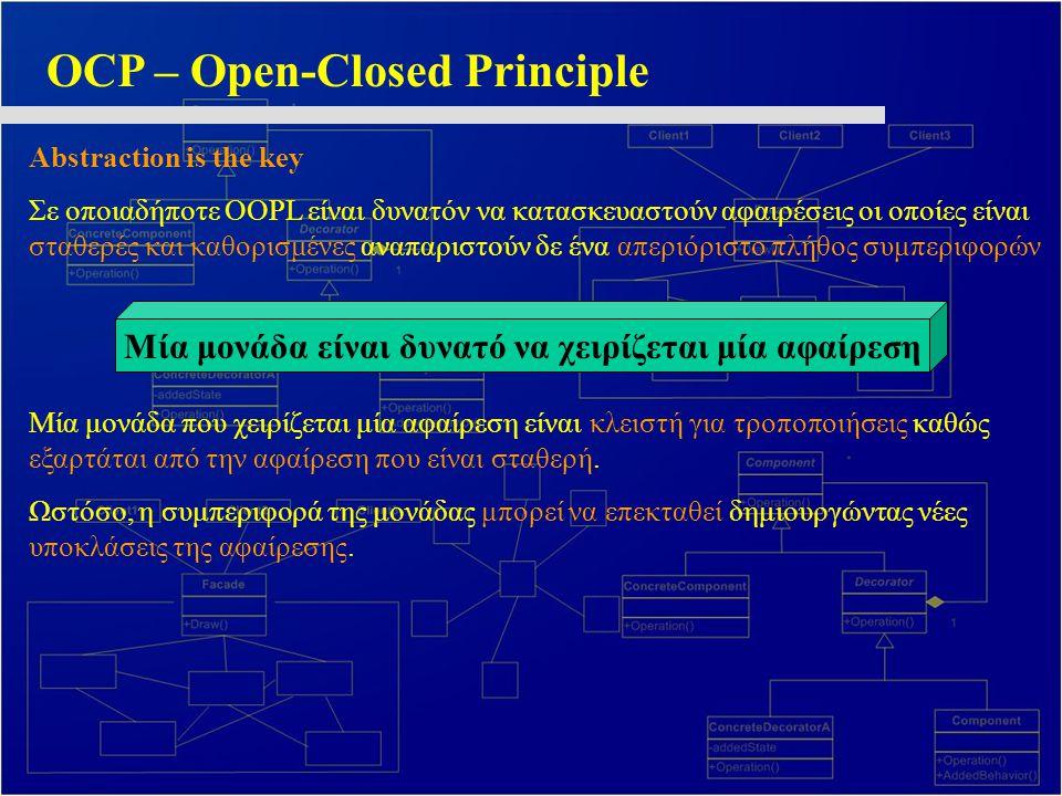 OCP – Open-Closed Principle Abstraction is the key Σε οποιαδήποτε OOPL είναι δυνατόν να κατασκευαστούν αφαιρέσεις οι οποίες είναι σταθερές και καθορισ