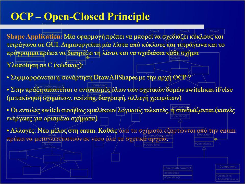 OCP – Open-Closed Principle Shape Application: Μία εφαρμογή πρέπει να μπορεί να σχεδιάζει κύκλους και τετράγωνα σε GUI. Δημιουργείται μία λίστα από κύ