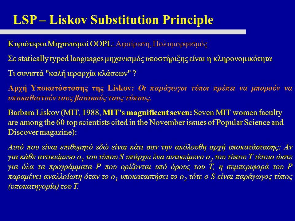 LSP – Liskov Substitution Principle Κυριότεροι Μηχανισμοί OOPL: Αφαίρεση, Πολυμορφισμός Σε statically typed languages μηχανισμός υποστήριξης είναι η κ