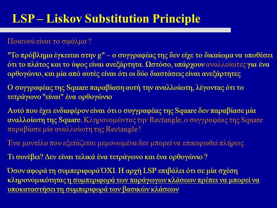 LSP – Liskov Substitution Principle Ποιανού είναι το σφάλμα ?