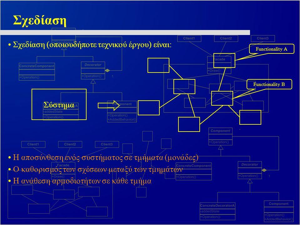 Σχεδίαση Σχεδίαση (οποιουδήποτε τεχνικού έργου) είναι: Η αποσύνθεση ενός συστήματος σε τμήματα (μονάδες) Σύστημα Ο καθορισμός των σχέσεων μεταξύ των τμημάτων Functionality A Functionality B Η ανάθεση αρμοδιοτήτων σε κάθε τμήμα
