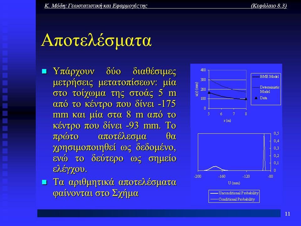 Κ. Μόδη: Γεωστατιστική και Εφαρμογές της (Κεφάλαιο 8.3) 11 Αποτελέσματα Υπάρχουν δύο διαθέσιμες μετρήσεις μετατοπίσεων: μία στο τοίχωμα της στοάς 5 m