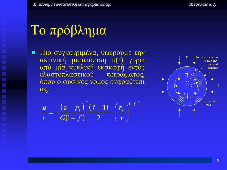 Κ. Μόδη: Γεωστατιστική και Εφαρμογές της (Κεφάλαιο 8.3) 2 Το πρόβλημα Πιο συγκεκριμένα, θεωρούμε την ακτινική μετατόπιση u(r) γύρω από μία κυκλική εκσ