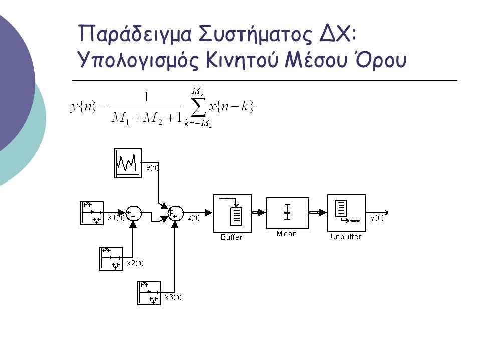 Κατηγορίες Συστημάτων Συστήματα χωρίς μνήμη Στα συστήματα χωρίς μνήμη η τρέχουσα τιμή της εξόδου εξαρτάται μόνο από την τρέχουσα τιμή της εισόδου y{n}=a 2 x 2 {n}+a 1 x{n}+a 0 => Σύστημα χωρίς μνήμη y{n}=a 2 x 2 {n}+a 1 x{n-1}+a 0 => Σύστημα με μνήμη