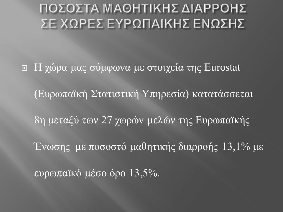  Η χώρα μας σύμφωνα με στοιχεία της Eurostat ( Ευρωπαϊκή Στατιστική Υπηρεσία ) κατατάσσεται 8 η μεταξύ των 27 χωρών μελών της Ευρωπαϊκής Ένωσης με ποσοστό μαθητικής διαρροής 13,1% με ευρωπαϊκό μέσο όρο 13,5%.