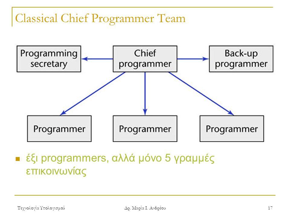 Τεχνολογία Υπολογισμού Δρ. Μαρία Ι. Ανδρέου 17 Classical Chief Programmer Team έξι programmers, αλλά μόνο 5 γραμμές επικοινωνίας