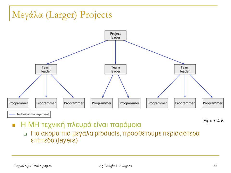 Τεχνολογία Υπολογισμού Δρ. Μαρία Ι. Ανδρέου 36 Μεγάλα (Larger) Projects Η ΜΗ τεχνική πλευρά είναι παρόμοια  Για ακόμα πιο μεγάλα products, προσθέτουμ