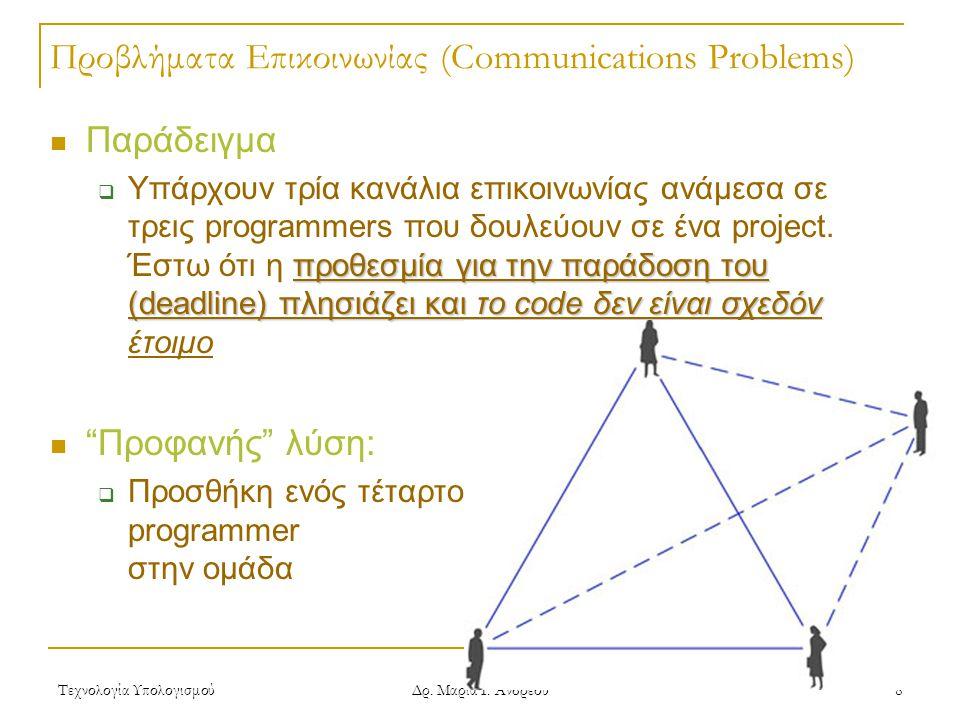 Τεχνολογία Υπολογισμού Δρ. Μαρία Ι. Ανδρέου 8 Προβλήματα Επικοινωνίας (Communications Problems) Παράδειγμα προθεσμία για την παράδοση του (deadline) π