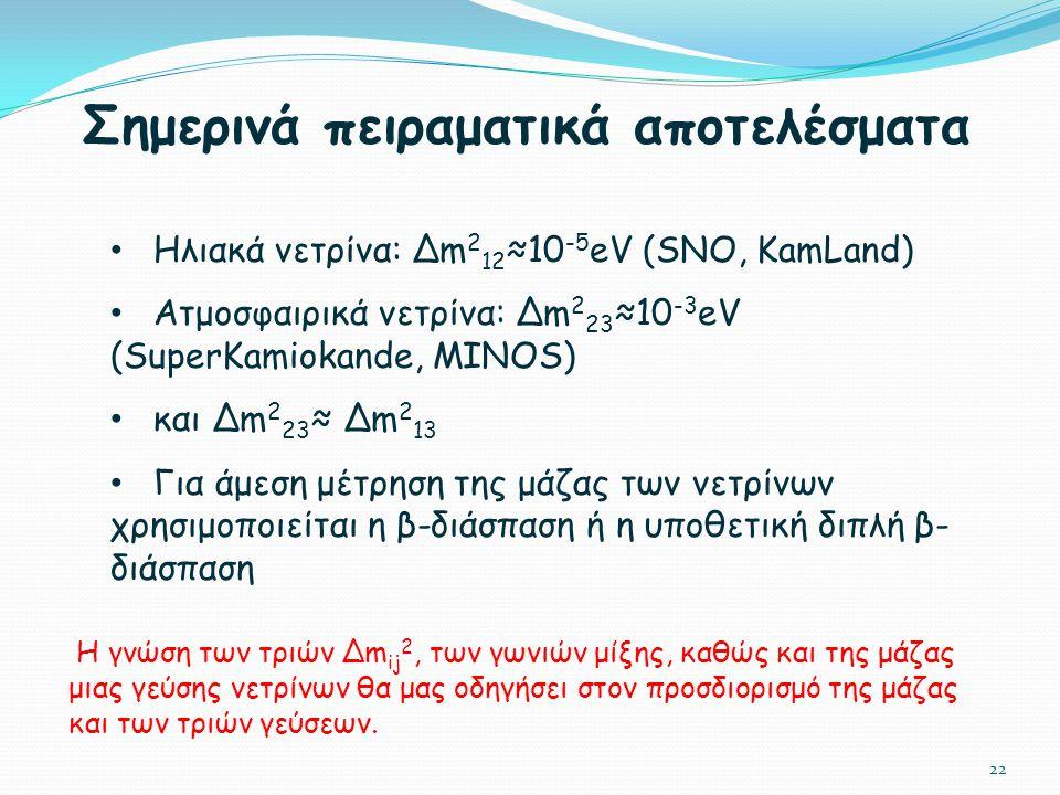 Ηλιακά νετρίνα: Δm 2 12 ≈10 -5 eV (SNO, KamLand) Ατμοσφαιρικά νετρίνα: Δm 2 23 ≈10 -3 eV (SuperKamiokande, MINOS) και Δm 2 23 ≈ Δm 2 13 Για άμεση μέτρηση της μάζας των νετρίνων χρησιμοποιείται η β-διάσπαση ή η υποθετική διπλή β- διάσπαση Σημερινά πειραματικά αποτελέσματα 22 Η γνώση των τριών Δm ij 2, των γωνιών μίξης, καθώς και της μάζας μιας γεύσης νετρίνων θα μας οδηγήσει στον προσδιορισμό της μάζας και των τριών γεύσεων.