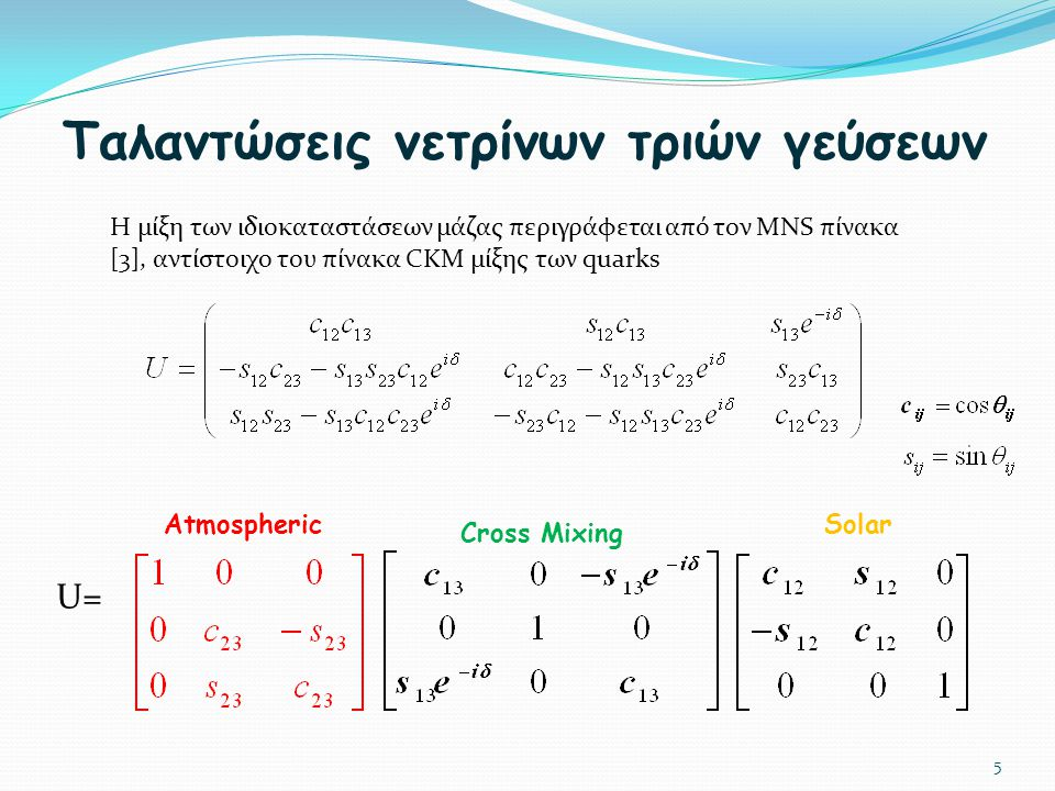 Η μίξη των ιδιοκαταστάσεων μάζας περιγράφεται από τον MNS πίνακα [3], αντίστοιχο του πίνακα CKM μίξης των quarks Ταλαντώσεις νετρίνων τριών γεύσεων U= Atmospheric Cross Mixing Solar 5
