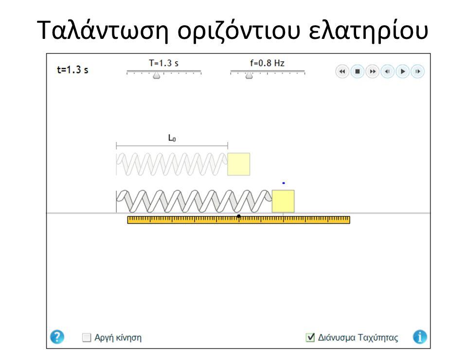 Ταλάντωση οριζόντιου ελατηρίου