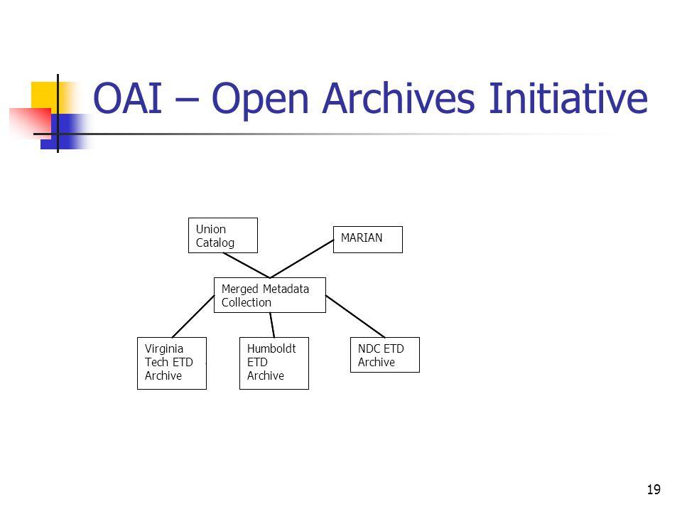 19 OAI – Open Archives Initiative Humboldt ETD Archive Virginia Tech ETD Archive NDC ETD Archive Merged Metadata Collection Union Catalog MARIAN