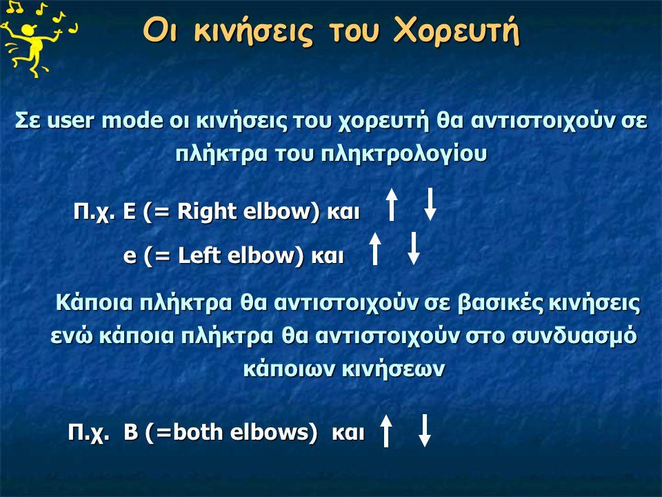 Οι κινήσεις του Χορευτή Σε user mode οι κινήσεις του χορευτή θα αντιστοιχούν σε πλήκτρα του πληκτρολογίου Κάποια πλήκτρα θα αντιστοιχούν σε βασικές κινήσεις ενώ κάποια πλήκτρα θα αντιστοιχούν στο συνδυασμό κάποιων κινήσεων Κάποια πλήκτρα θα αντιστοιχούν σε βασικές κινήσεις ενώ κάποια πλήκτρα θα αντιστοιχούν στο συνδυασμό κάποιων κινήσεων Π.χ.