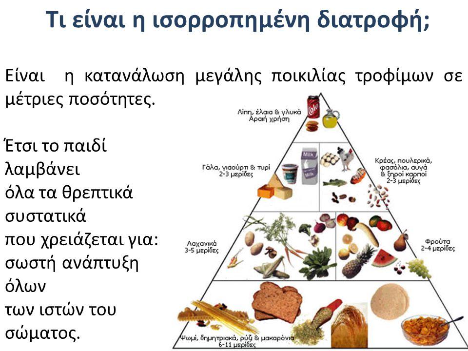 Τι είναι η ισορροπημένη διατροφή; Eίναι η κατανάλωση μεγάλης ποικιλίας τροφίμων σε μέτριες ποσότητες. Έτσι το παιδί λαμβάνει όλα τα θρεπτικά συστατικά
