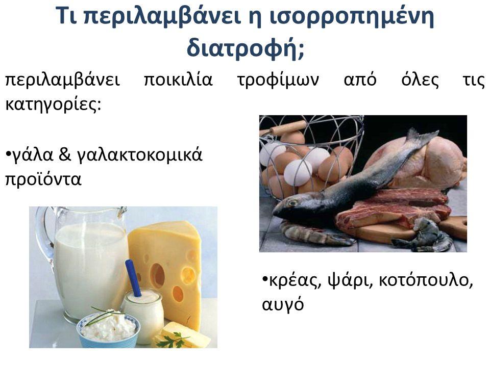 Τι περιλαμβάνει η ισορροπημένη διατροφή; περιλαμβάνει ποικιλία τροφίμων από όλες τις κατηγορίες: γάλα & γαλακτοκομικά προϊόντα κρέας, ψάρι, κοτόπουλο,