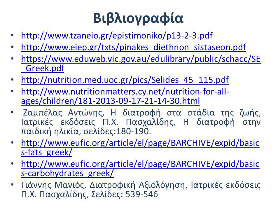 Βιβλιογραφία http://www.tzaneio.gr/epistimoniko/p13-2-3.pdf http://www.eiep.gr/txts/pinakes_diethnon_sistaseon.pdf https://www.eduweb.vic.gov.au/eduli