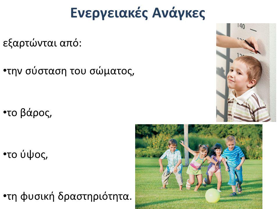 Ενεργειακές Ανάγκες εξαρτώνται από: την σύσταση του σώματος, το βάρος, το ύψος, τη φυσική δραστηριότητα.