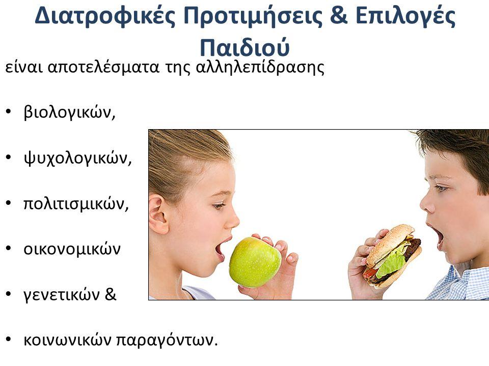 Διατροφικές Προτιμήσεις & Επιλογές Παιδιού είναι αποτελέσματα της αλληλεπίδρασης βιολογικών, ψυχολογικών, πολιτισμικών, οικονομικών γενετικών & κοινων