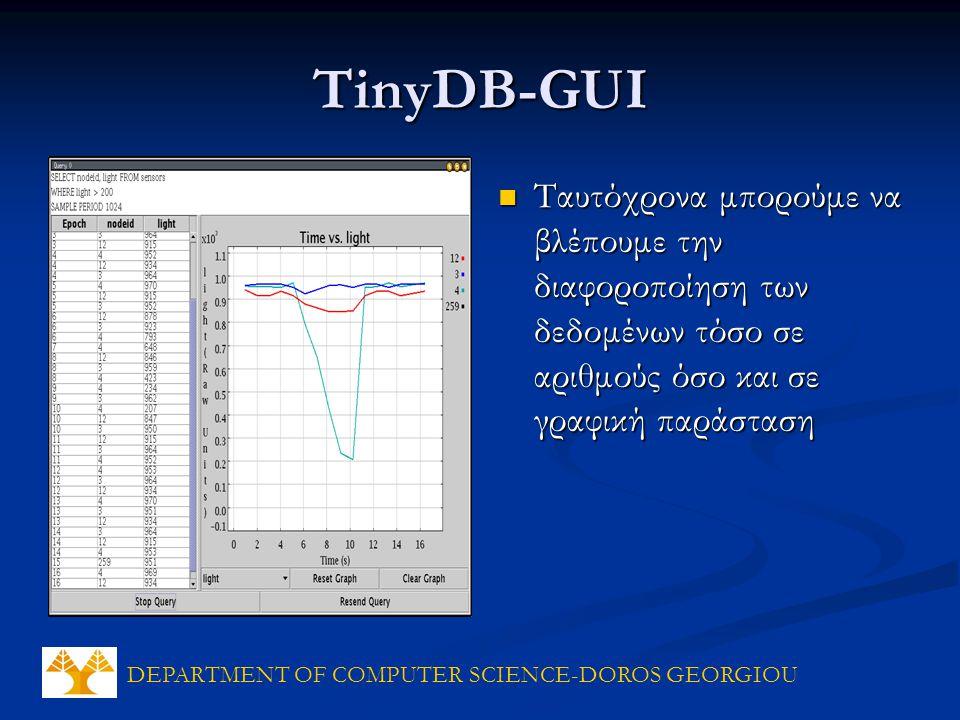 DEPARTMENT OF COMPUTER SCIENCE-DOROS GEORGIOU TinyDB-GUI Ταυτόχρονα μπορούμε να βλέπουμε την διαφοροποίηση των δεδομένων τόσο σε αριθμούς όσο και σε γραφική παράσταση Ταυτόχρονα μπορούμε να βλέπουμε την διαφοροποίηση των δεδομένων τόσο σε αριθμούς όσο και σε γραφική παράσταση