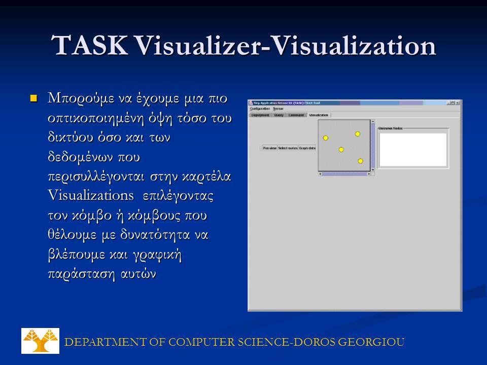 DEPARTMENT OF COMPUTER SCIENCE-DOROS GEORGIOU TASK Visualizer-Visualization Μπορούμε να έχουμε μια πιο οπτικοποιημένη όψη τόσο του δικτύου όσο και των δεδομένων που περισυλλέγονται στην καρτέλα Visualizations επιλέγοντας τον κόμβο ή κόμβους που θέλουμε με δυνατότητα να βλέπουμε και γραφική παράσταση αυτών Μπορούμε να έχουμε μια πιο οπτικοποιημένη όψη τόσο του δικτύου όσο και των δεδομένων που περισυλλέγονται στην καρτέλα Visualizations επιλέγοντας τον κόμβο ή κόμβους που θέλουμε με δυνατότητα να βλέπουμε και γραφική παράσταση αυτών