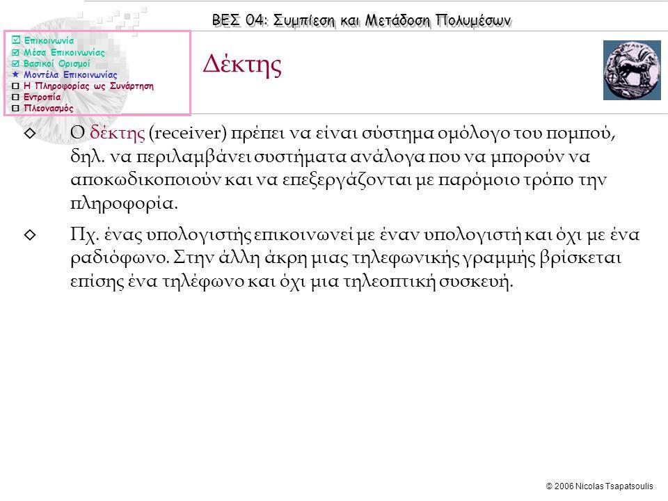 ΒΕΣ 04: Συμπίεση και Μετάδοση Πολυμέσων © 2006 Nicolas Tsapatsoulis ◊ Ο δέκτης (receiver) πρέπει να είναι σύστημα ομόλογο του πομπού, δηλ. να περιλαμβ