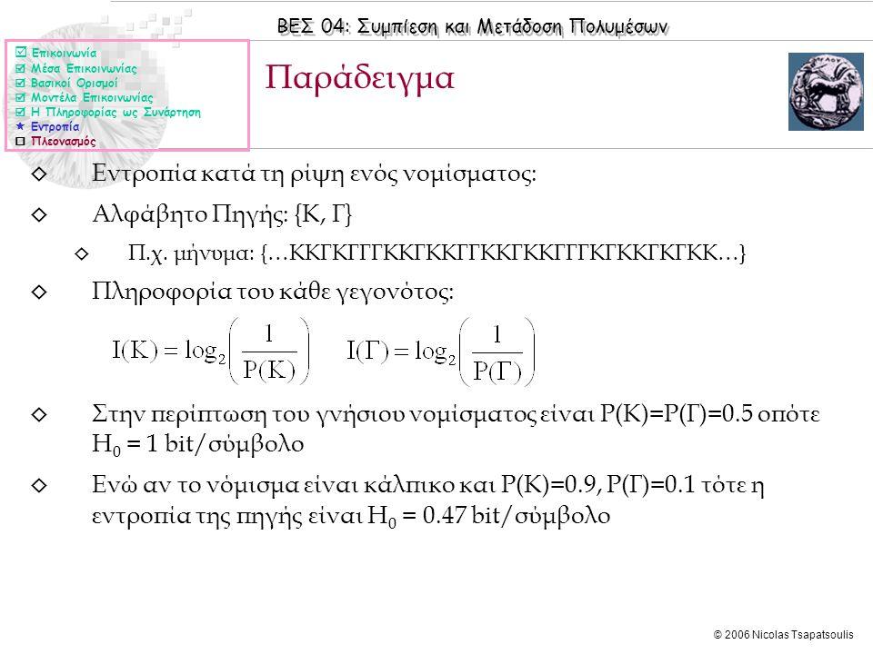 ΒΕΣ 04: Συμπίεση και Μετάδοση Πολυμέσων © 2006 Nicolas Tsapatsoulis ◊ Εντροπία κατά τη ρίψη ενός νομίσματος: ◊ Αλφάβητο Πηγής: {Κ, Γ} ◊ Π.χ. μήνυμα: {
