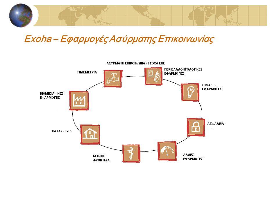 Exoha – Εφαρμογές Ασύρματης Επικοινωνίας
