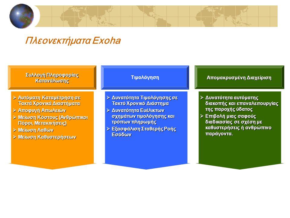 Πλεονεκτήματα Exoha Συλλογή Πληροφορίας Κατανάλωσης  Αυτόματη Καταμέτρηση σε Τακτά Χρονικά Διαστήματα  Αποφυγή Απωλειών  Μείωση Κόστους (Ανθρώπικοι Πόροι, Μετακινήσεις)  Μείωση Λαθών  Μείωση Καθυστερήσεων Τιμολόγηση  Δυνατότητα Τιμολόγησης σε Τακτό Χρονικό Διάστημα  Δυνατότητα Ευέλικτων σχημάτων τιμολόγησης και τρόπων πληρωμής  Εξασφάλιση Σταθερής Ροής Εσόδων Απομακρυσμένη Διαχείριση  Δυνατότητα αυτόματης διακοπής και επαναλειτουργίας της παροχής ύδατος  Επιβολή μιας σαφούς διαδικασίας σε σχέση με καθυστερήσεις ή ανθρώπινο παράγοντα.