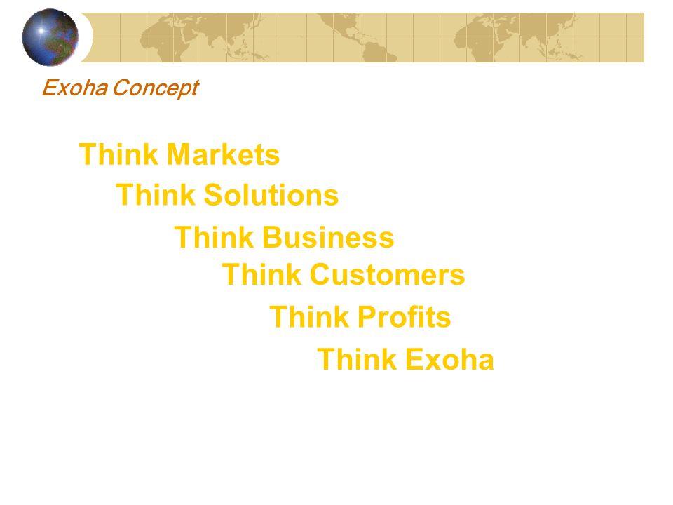 Exoha City Solutions Τιμολόγηση Κατανάλωση Διαχείριση Υδάτινων Πόρων