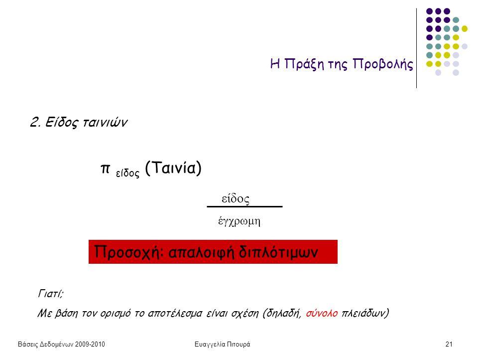 Βάσεις Δεδομένων 2009-2010Ευαγγελία Πιτουρά21 Η Πράξη της Προβολής 2.