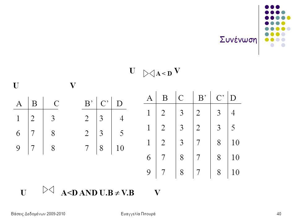 Βάσεις Δεδομένων 2009-2010Ευαγγελία Πιτουρά40 Συνένωση B' C' D 2 3 4 2 3 5 7 8 10 UV Α Β C 1 2 3 6 7 8 9 7 8 U A < D V A B C B' C' D 1 2 3 2 3 4 1 2 3 2 3 5 1 2 3 7 8 10 6 7 8 7 8 10 9 7 8 7 8 10 U A<D AND U.B  V.B V