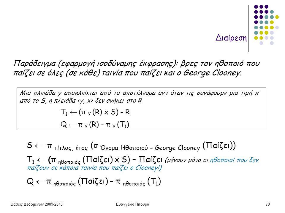 Βάσεις Δεδομένων 2009-2010Ευαγγελία Πιτουρά70 Διαίρεση Μια πλειάδα y αποκλείεται από το αποτέλεσμα ανν όταν τις συνάψουμε μια τιμή x από το S, η πλειάδα δεν ανήκει στο R Τ 1  (π Y (R) x S) - R Q  π Y (R) - π Y (T 1 ) Παράδειγμα (εφαρμογή ισοδύναμης έκφρασης): βρες τον ηθοποιό που παίζει σε όλες (σε κάθε) ταινία που παίζει και o George Clooney.