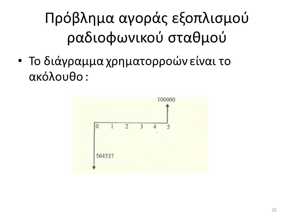 Πρόβλημα αγοράς εξοπλισμού ραδιοφωνικού σταθμού Το διάγραμμα χρηματορροών είναι το ακόλουθο : 26