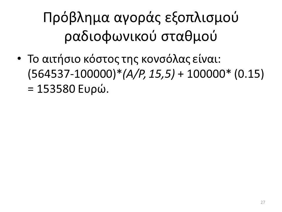 Πρόβλημα αγοράς εξοπλισμού ραδιοφωνικού σταθμού Το αιτήσιο κόστος της κονσόλας είναι: (564537-100000)*(Α/Ρ, 15,5) + 100000* (0.15) = 153580 Ευρώ. 27