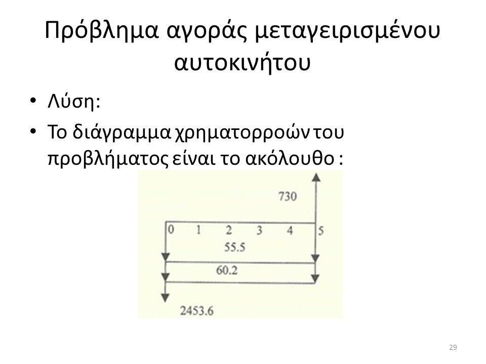 Πρόβλημα αγοράς μεταγειρισμένου αυτοκινήτου Λύση: Το διάγραμμα χρηματορροών του προβλήματος είναι το ακόλουθο : 29
