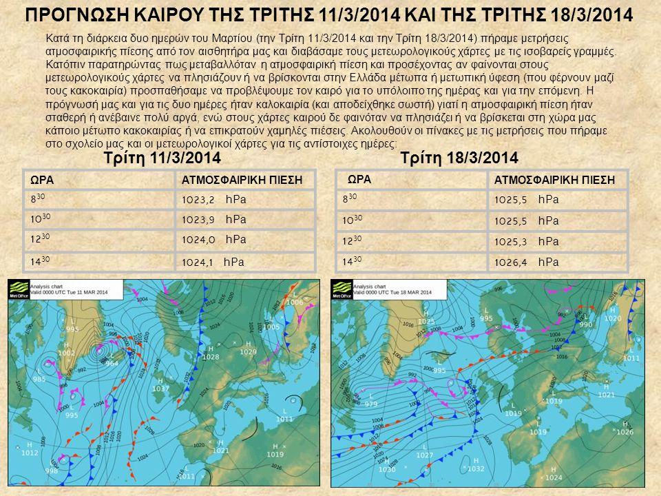Κατά τη διάρκεια δυο ημερών του Μαρτίου (την Τρίτη 11/3/2014 και την Τρίτη 18/3/2014) πήραμε μετρήσεις ατμοσφαιρικής πίεσης από τον αισθητήρα μας και