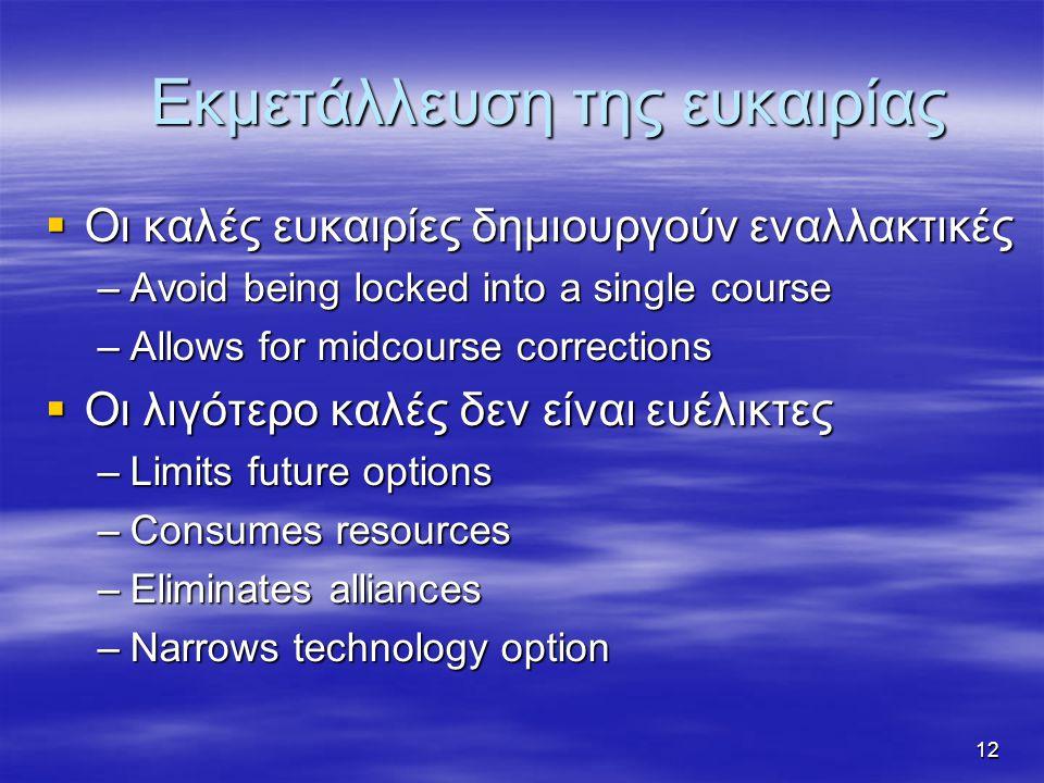 12 Εκμετάλλευση της ευκαιρίας  Οι καλές ευκαιρίες δημιουργούν εναλλακτικές –Avoid being locked into a single course –Allows for midcourse corrections