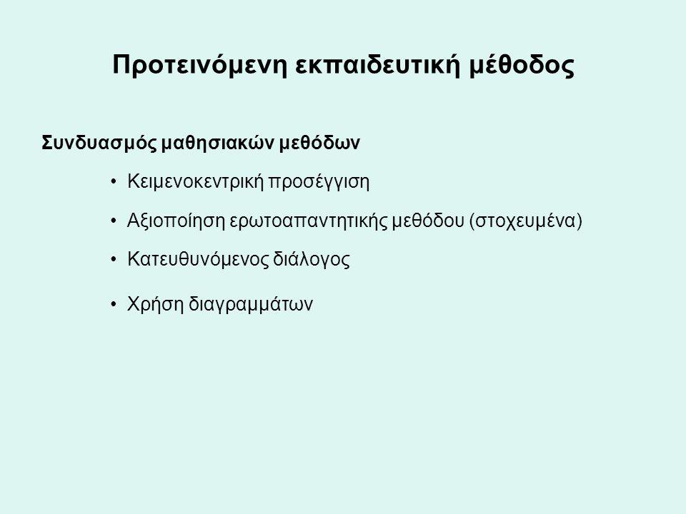 Προτεινόμενη εκπαιδευτική μέθοδος Συνδυασμός μαθησιακών μεθόδων Κειμενοκεντρική προσέγγιση Αξιοποίηση ερωτοαπαντητικής μεθόδου (στοχευμένα) Κατευθυνόμ