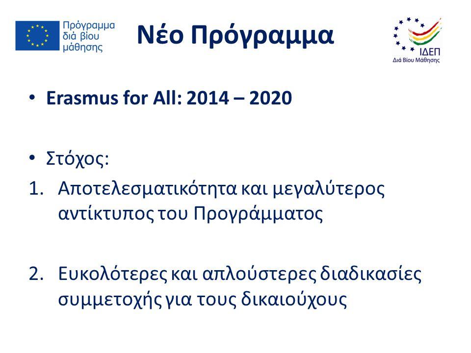 Δράσεις Ευκαιρίες κινητικότητας για εκπαίδευση και κατάρτιση Συνεργασίες μεταξύ ιδρυμάτων/οργανισμών Προώθηση πολιτικών εκπαίδευσης και κατάρτισης