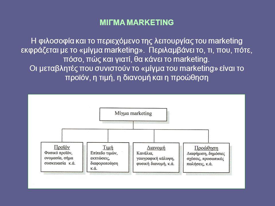 ΜΙΓΜΑ MARKETING Η φιλοσοφία και το περιεχόμενο της λειτουργίας του marketing εκφράζεται με το «μίγμα marketing».