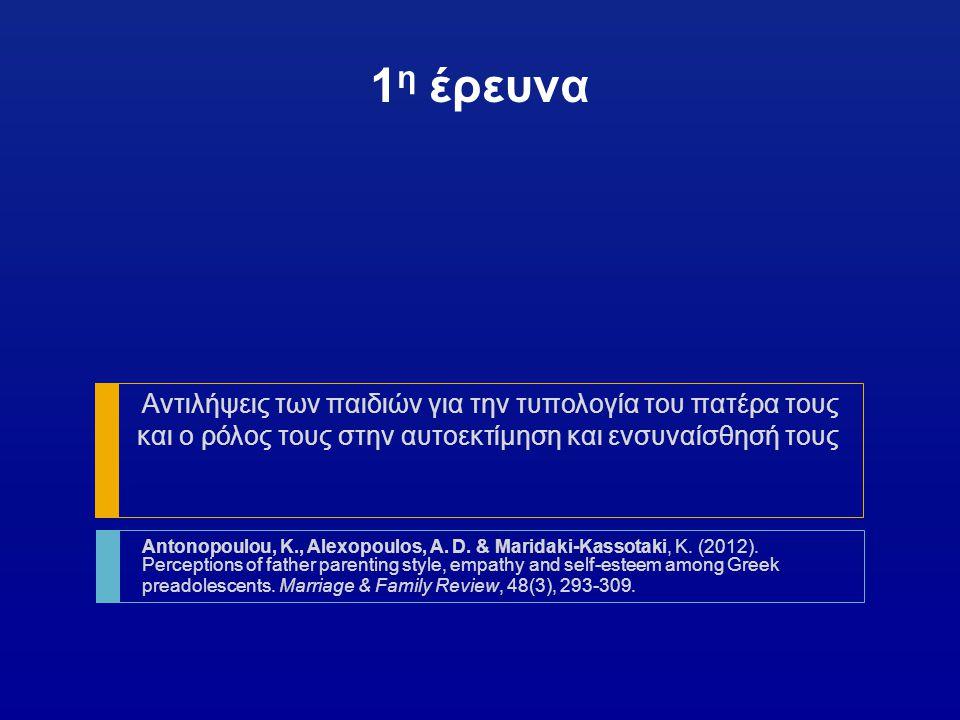 Aντιλήψεις των παιδιών για την τυπολογία του πατέρα τους και ο ρόλος τους στην αυτοεκτίμηση και ενσυναίσθησή τους Antonopoulou, K., Alexopoulos, A. D.