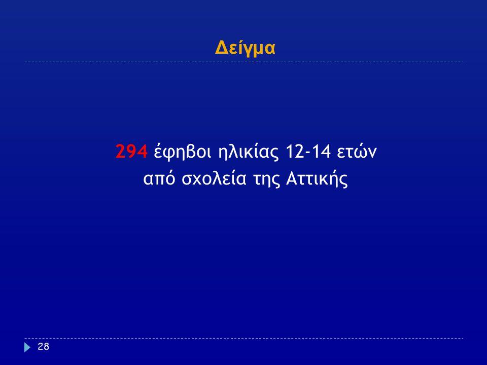 Δείγμα 294 έφηβοι ηλικίας 12-14 ετών από σχολεία της Αττικής 28