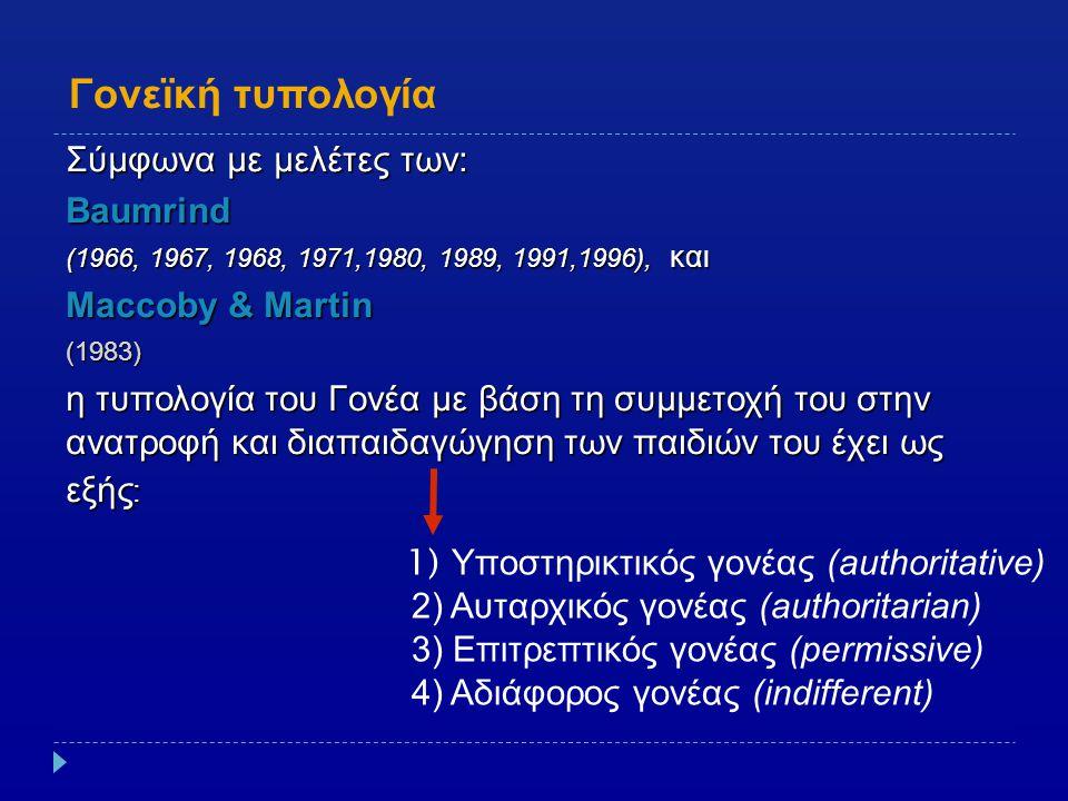Τυπολογία του Έλληνα Γονέα με βάση τη συμμετοχή του στην ανατροφή και διαπαιδαγώγηση των παιδιών 1) Υποστηρικτικός 2) Αυταρχικός 3) Επιτρεπτικός 4) Αυστηρός [Μαριδάκη-Κασσωτάκη, 2009, Αντωνοπούλου & Τσίτσας, 2012]