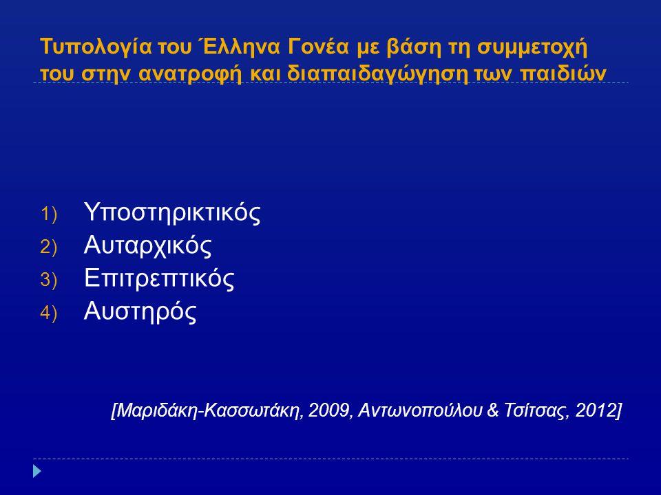 Τυπολογία του Έλληνα Γονέα με βάση τη συμμετοχή του στην ανατροφή και διαπαιδαγώγηση των παιδιών 1) Υποστηρικτικός 2) Αυταρχικός 3) Επιτρεπτικός 4) Αυ