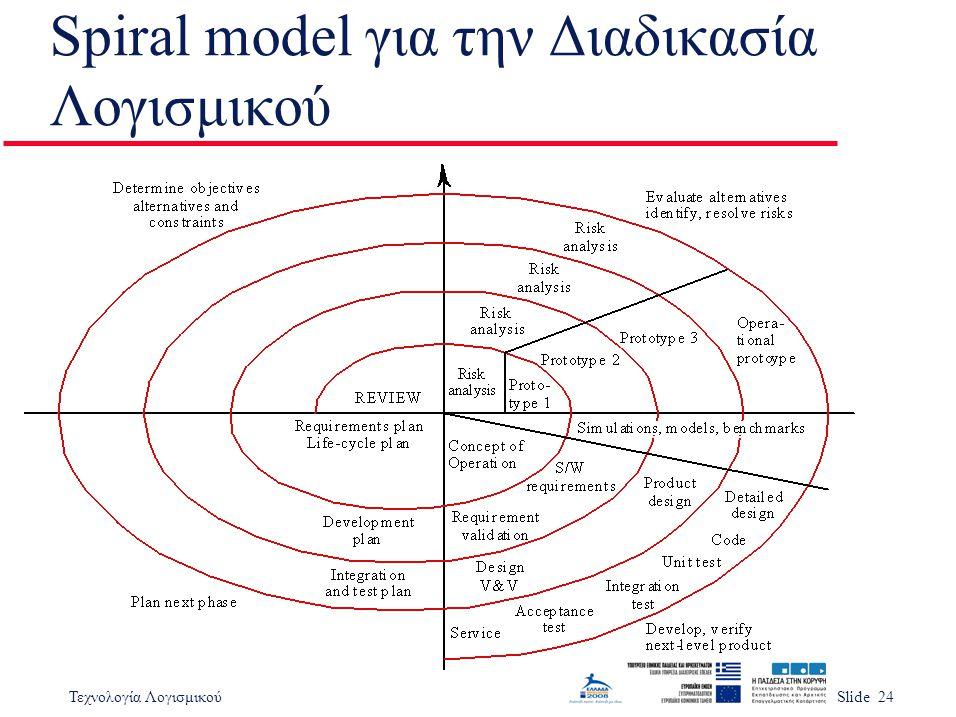 Τεχνολογία ΛογισμικούSlide 24 Spiral model για την Διαδικασία Λογισμικού