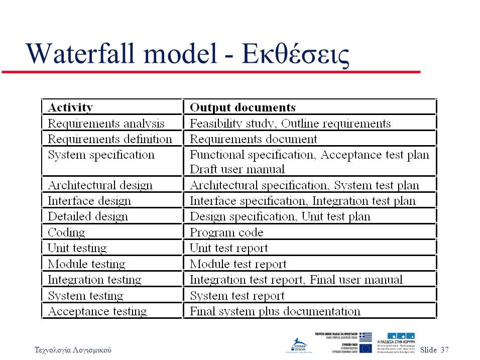 Τεχνολογία ΛογισμικούSlide 37 Waterfall model - Εκθέσεις