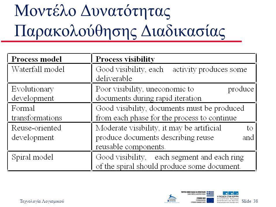 Τεχνολογία ΛογισμικούSlide 38 Μοντέλο Δυνατότητας Παρακολούθησης Διαδικασίας